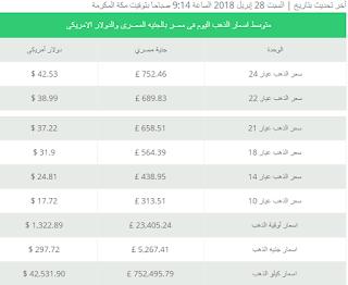 سعر الذهب اليوم السبت 28-4-2018 أسعار جرام الذهب goldprice