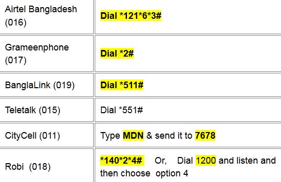 Telecomoffer S Articles Tagged Robi Customer Caer Number Telecomoffer S Blog Skyrock Com