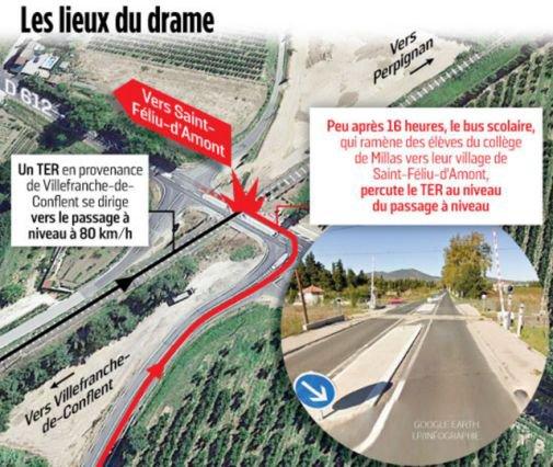 Collision entre un bus scolaire et un train dans les Pyrénées-Orientales : ce que l'on sait
