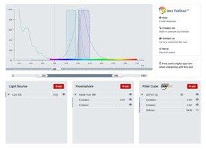 Leica Introduces Fluorescence Filter Cube online Tool - OFweek News