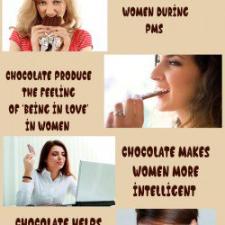 Why Women Crave On Chocolate Most | Visual.ly