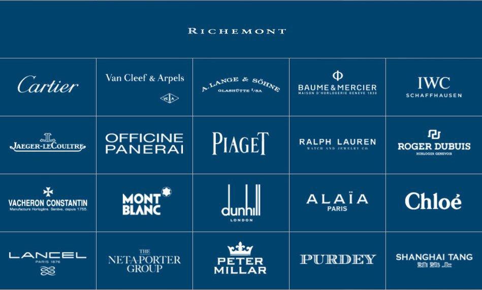 Crise de l'horlogerie de luxe : Richemont rachète ses stocks de montres