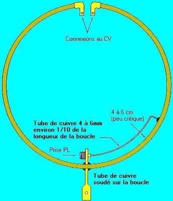 Antenne Cadre