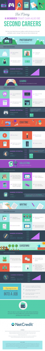just free learn : 6 Hobbies That Can Also Be Second Careers infographic