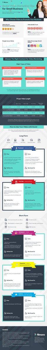 just free learn : Social Video Marketing Tips for Small Business infographic