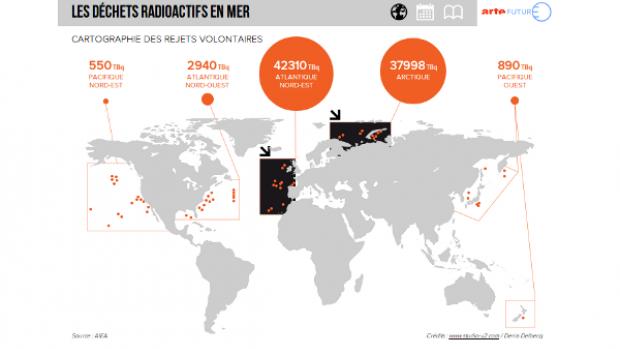 Déchets nucléaires : les côtes françaises, poubelles de l'Europe | ARTE Future