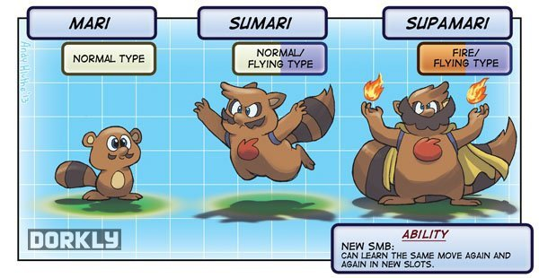 If All Video Game Characters Were Pokemon [Comic]