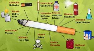 Voici Ce Que Vous Inhalez Lorsque Vous Fumez... Et À Chaque Fois ! »