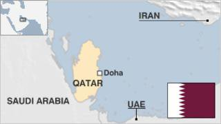 Qatar country profile - BBC News