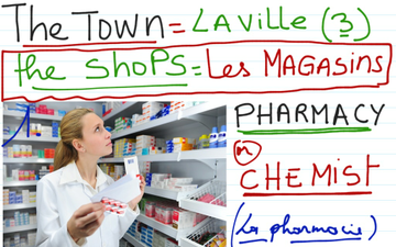 Anglais-français: Niv. A1- A2 (the Town 3) Shops= Magasins | Educreations