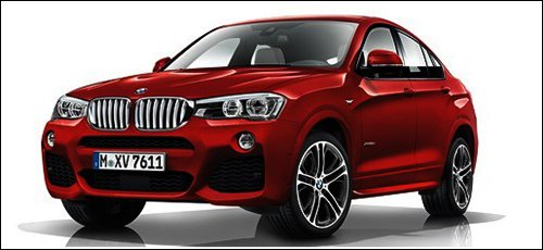 2019 BMW X4 M40i Review | Primary Car