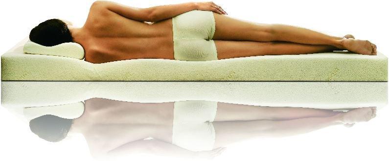 Sleep Science Mattress - Best Memory foam mattress