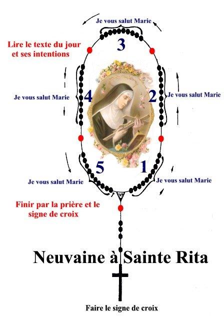 Neuvaine Sainte Rita
