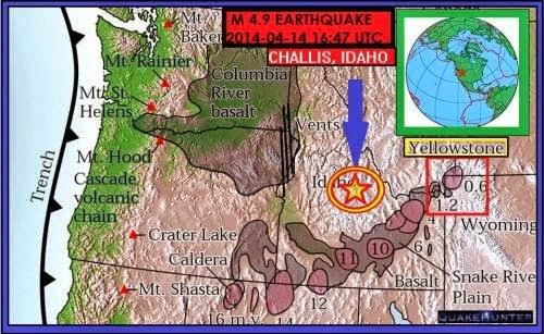 USA – Yellowstone ? Des centaines de petits séismes frappent le centre de l'Idaho, déroutant totalement les géologues
