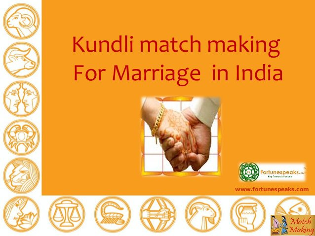 Kundli match making For Marriage in India