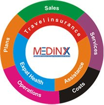 Insurance CRM Software solutions - Medinyx