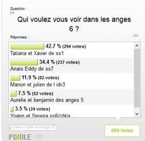 Tatiana-Laurens et Xavier Delarue dans le prochain épisode des Anges de la Téléréalité ? Les Internautes disent oui !!!