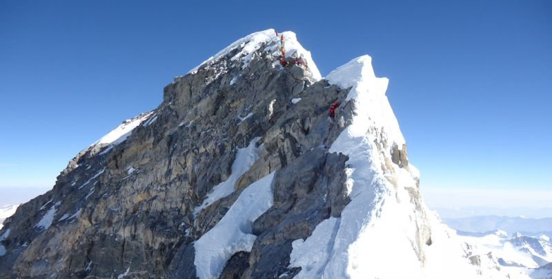 Everest Expedition South Col Expedition