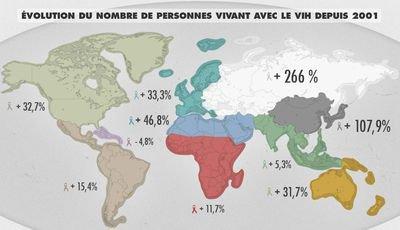 PANDEMIE SIDA  RUSSIE CHINE RIEN NE VA