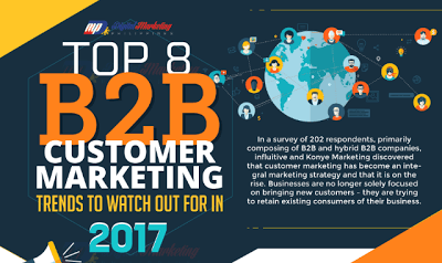 just free learn : The Top 8 B2B Customer Marketing Trends in 2017