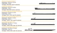 Logistique Fluviale - Poort van het scheepvaart transport... - Les bateaux membres - <i>De boten leden</i>