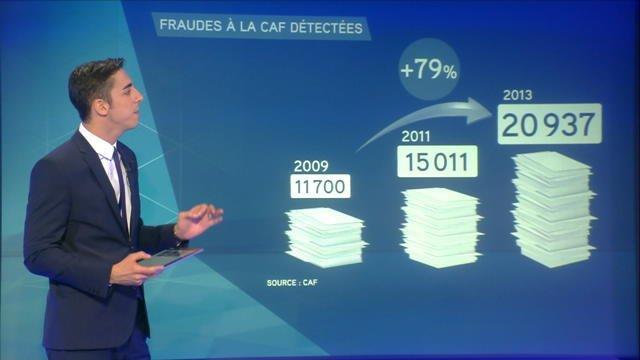Le data mining ou comment la CAF repère les fraudeurs