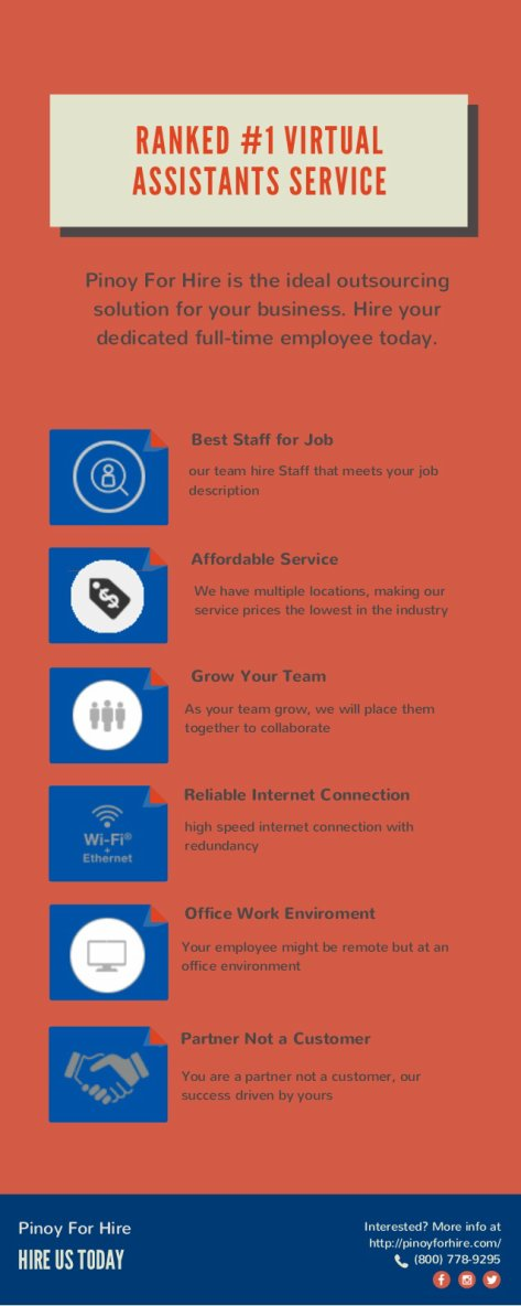Pinoy For Hire Is The Ideal Outsourcing Solution