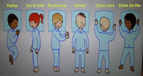 Ce que la position dans laquelle vous dormez révèle de votre personnalité !