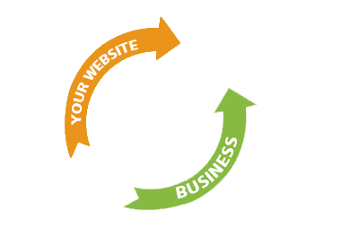 SEO Melbourne, SEO Company, Search Engine Optimisation Services