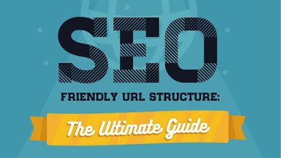 just free learn : Top 10 Tips for Structuring SEO-friendly URLs