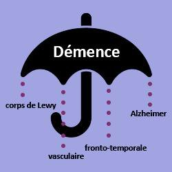 Alzheimer: le diagnostic est plus souvent erroné en cas d'hallucinations ou de délires