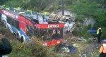 04 - Actualité argentine - Accident mortel de… - Le Petit Herge de Buenos Aires 2012. Tout sur l'Argentine