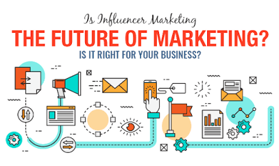 just free learn : Is Influencer Marketing the Future of Marketing Infographic