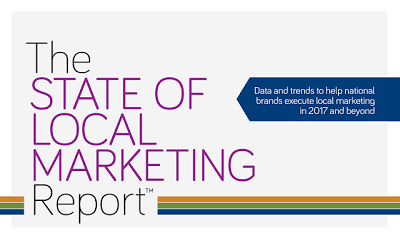 just free learn : The state of local marketing report
