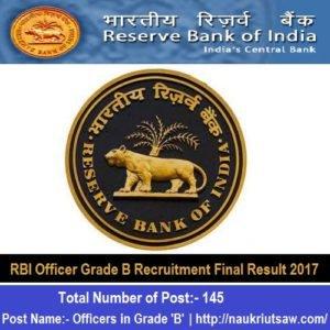 Postal Recruitment | Rajasthan Post Office | Multi Tasking Staff MTS