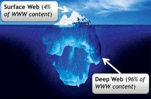 DeepWeb | La porte dérobée du web