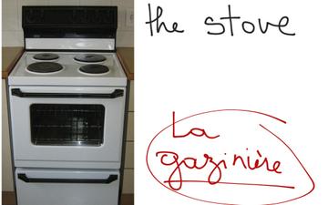 Vocabulary: Niveau A1-A2 (La Cuisine (2) = The Kitchen | Educreations