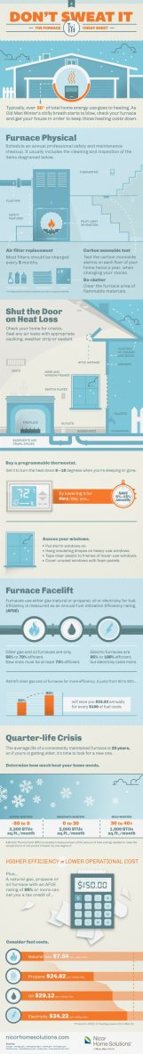 Home Heat Loss Reduction Tips | Heating Repair Baltimore