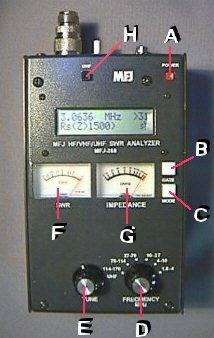 L'impédancemètre HF MFJ-269