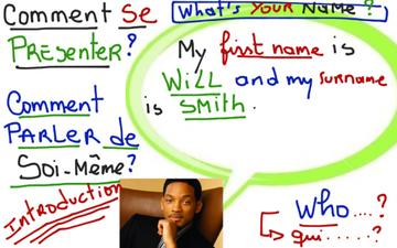 Anglais- Français: Niveau A1-A2: Apprendre À Se Présenter | Educreations