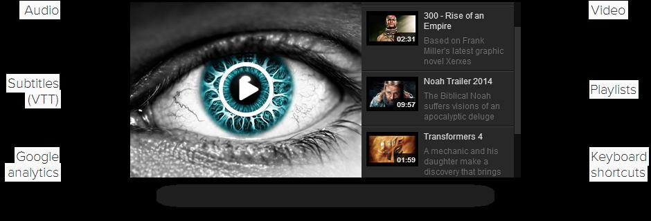 Yendif Player - HTML5 Player   rtmp Live Stream   Flash