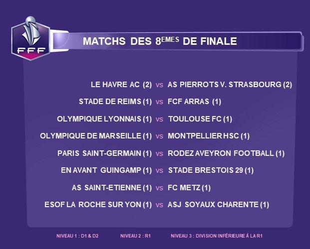 2017 CDF08 Féminines : TIRAGE, Reims s'en TIRE BIEN, le 29/01/2018