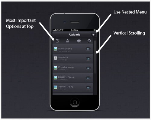 Structure Your Mobile Website Navigation Intelligently -