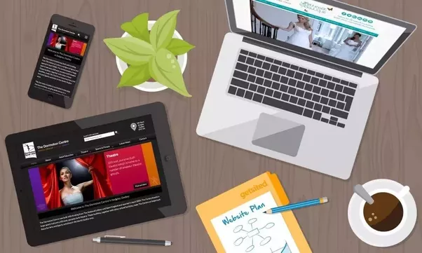 Ways to effectively maintain your website - Web design , development and SEO Company Dubai - Quora