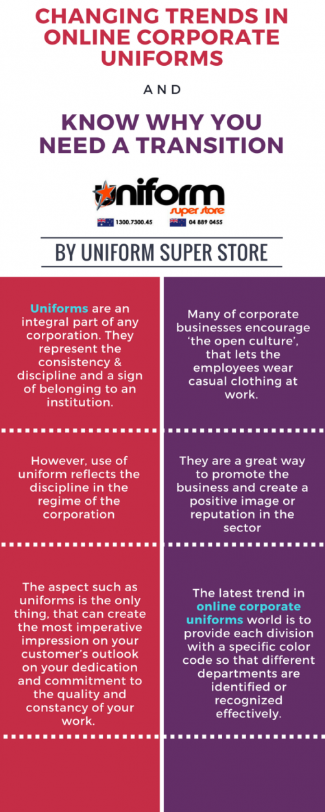 Latest Trends About Online Corporate Uniforms Industries