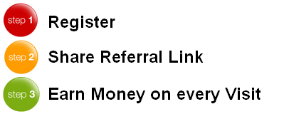 Paid2Refer.com Earn Money easily by promoting a link - 0.5$ per referral link visit
