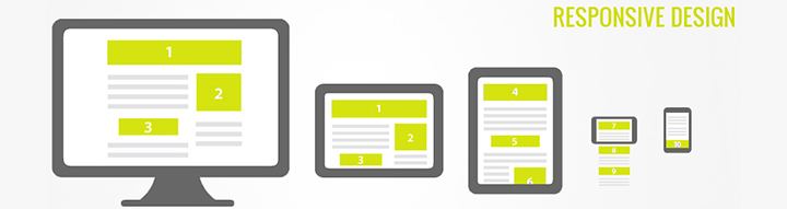 Web Design Outlook for 2014 to Enhance Your Conversions