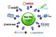 2 FREE Social Bookmarking Sites for Building Links Automatically