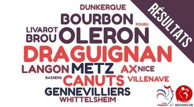 Le grand huit se dévoile ! - Coupe de France par Zones - ARTICLES sur la pétanque