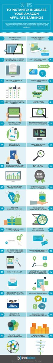 just free learn : 30 Easy Ways to Increase Your Amazon Affiliate Earnings Infographic